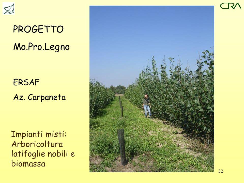32 Impianti misti: Arboricoltura latifoglie nobili e biomassa PROGETTO Mo.Pro.Legno ERSAF Az.