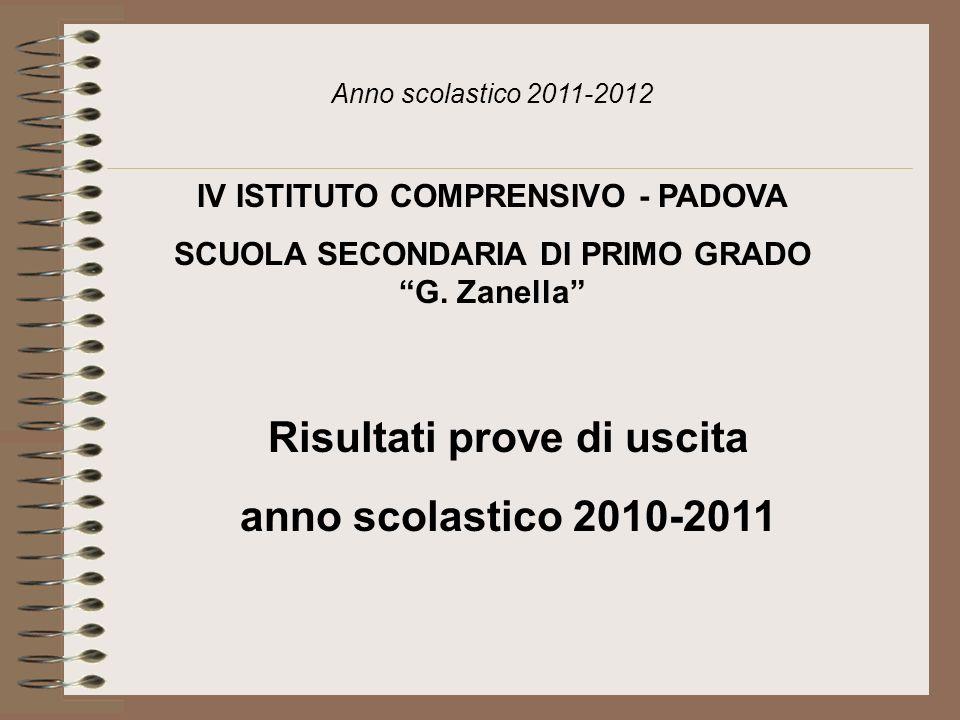 Anno scolastico 2011-2012 IV ISTITUTO COMPRENSIVO - PADOVA SCUOLA SECONDARIA DI PRIMO GRADO G. Zanella Risultati prove di uscita anno scolastico 2010-