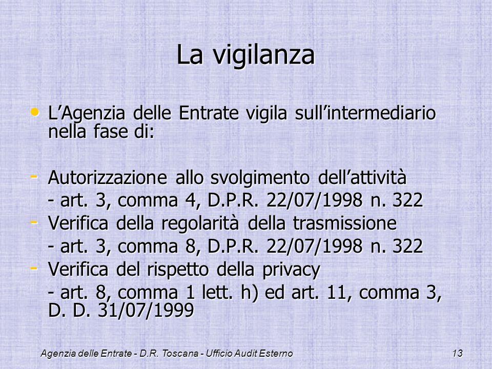 Agenzia delle Entrate - D.R. Toscana - Ufficio Audit Esterno13 La vigilanza LAgenzia delle Entrate vigila sullintermediario nella fase di: LAgenzia de