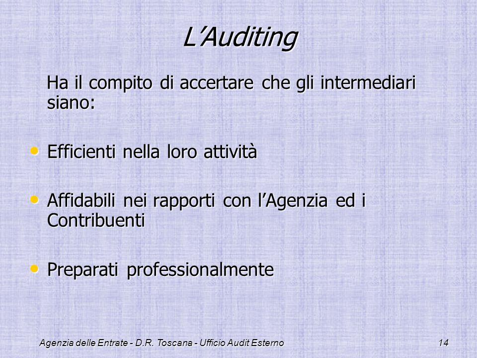 Agenzia delle Entrate - D.R. Toscana - Ufficio Audit Esterno14 LAuditing Ha il compito di accertare che gli intermediari siano: Ha il compito di accer