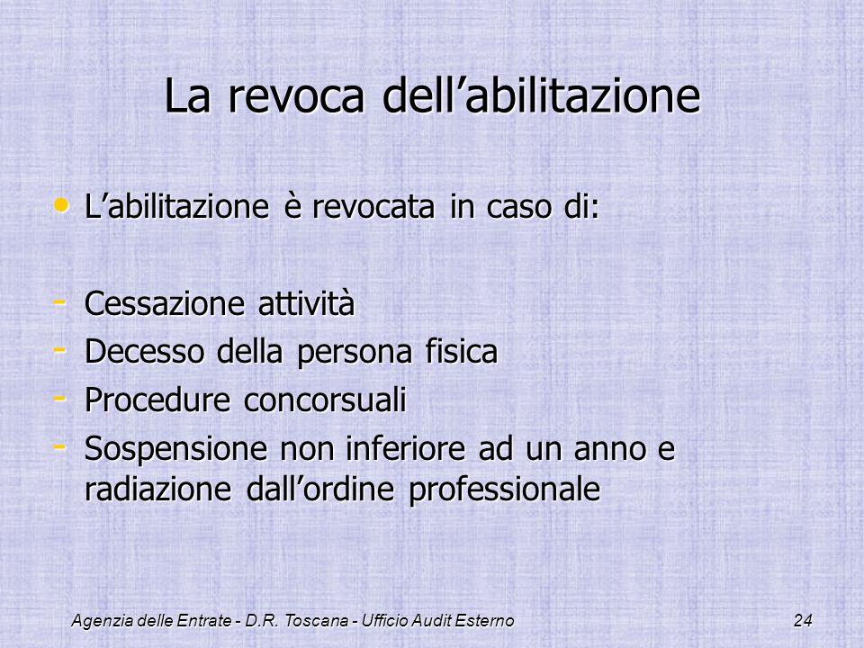 Agenzia delle Entrate - D.R. Toscana - Ufficio Audit Esterno24 La revoca dellabilitazione Labilitazione è revocata in caso di: Labilitazione è revocat