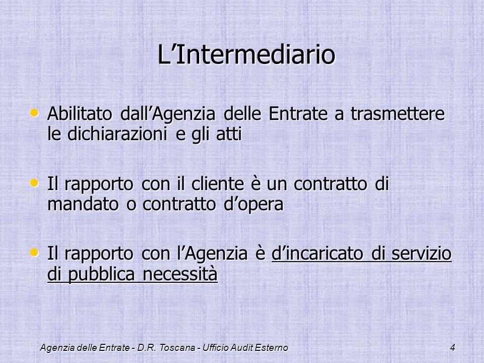 Agenzia delle Entrate - D.R. Toscana - Ufficio Audit Esterno4 LIntermediario LIntermediario Abilitato dallAgenzia delle Entrate a trasmettere le dichi