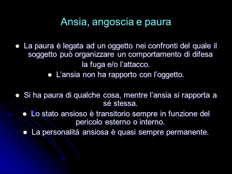 STIMOLO sostanza RETICOLARE ASCENDENTE TALAMO CORTECCIA CEREBRALE + + AMIGDALA RAPPRESENTAZIONE EMOTIVA dello STIMOLO CONTROLLO della risposta ANSIOSA IPPOCAMPO RISPOSTA ANSIOSA FISIOLOGICA