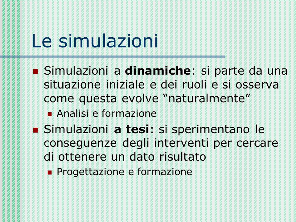 Le simulazioni Simulazioni a dinamiche: si parte da una situazione iniziale e dei ruoli e si osserva come questa evolve naturalmente Analisi e formazione Simulazioni a tesi: si sperimentano le conseguenze degli interventi per cercare di ottenere un dato risultato Progettazione e formazione