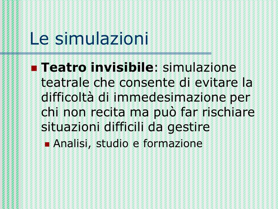 Le simulazioni Teatro invisibile: simulazione teatrale che consente di evitare la difficoltà di immedesimazione per chi non recita ma può far rischiare situazioni difficili da gestire Analisi, studio e formazione