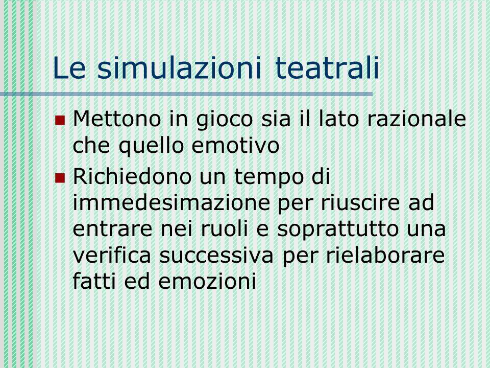 Le simulazioni teatrali Mettono in gioco sia il lato razionale che quello emotivo Richiedono un tempo di immedesimazione per riuscire ad entrare nei ruoli e soprattutto una verifica successiva per rielaborare fatti ed emozioni