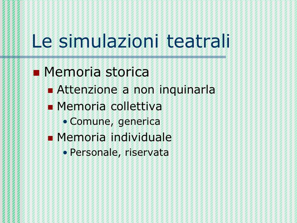 Le simulazioni teatrali Memoria storica Attenzione a non inquinarla Memoria collettiva Comune, generica Memoria individuale Personale, riservata