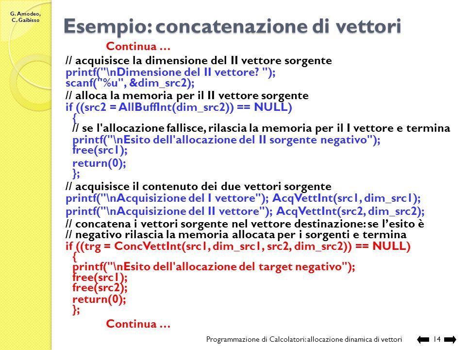 G. Amodeo, C. Gaibisso Esempio: concatenazione di vettori Programmazione di Calcolatori: allocazione dinamica di vettori13 Continua … // copia il II v
