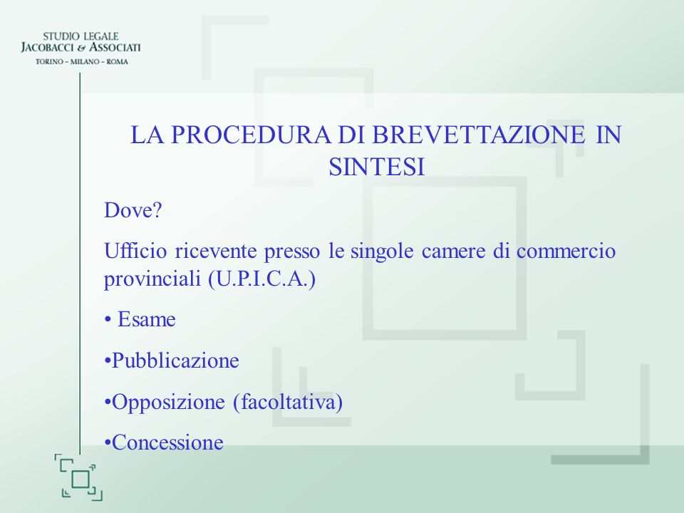 LA PROCEDURA DI BREVETTAZIONE IN SINTESI Dove.