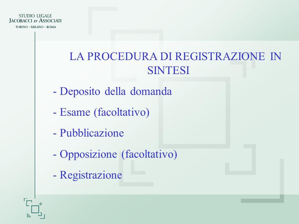 LA PROCEDURA DI REGISTRAZIONE IN SINTESI - Deposito della domanda - Esame (facoltativo) - Pubblicazione - Opposizione (facoltativo) - Registrazione