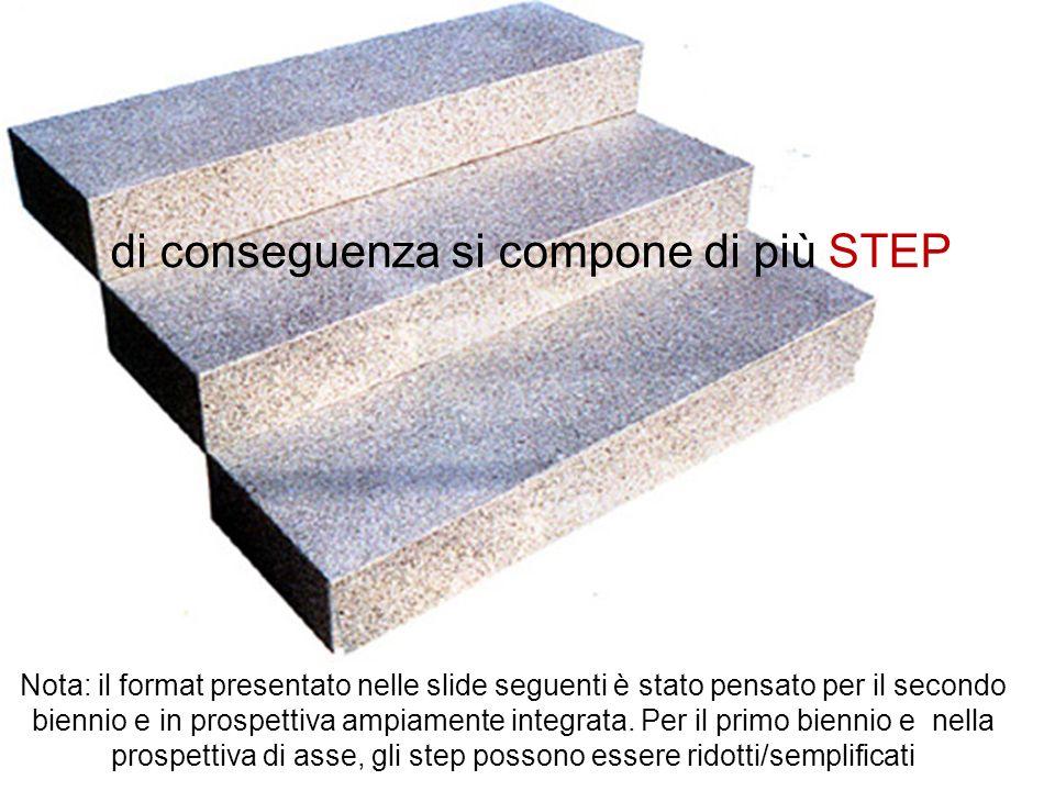 di conseguenza si compone di più STEP Nota: il format presentato nelle slide seguenti è stato pensato per il secondo biennio e in prospettiva ampiamente integrata.