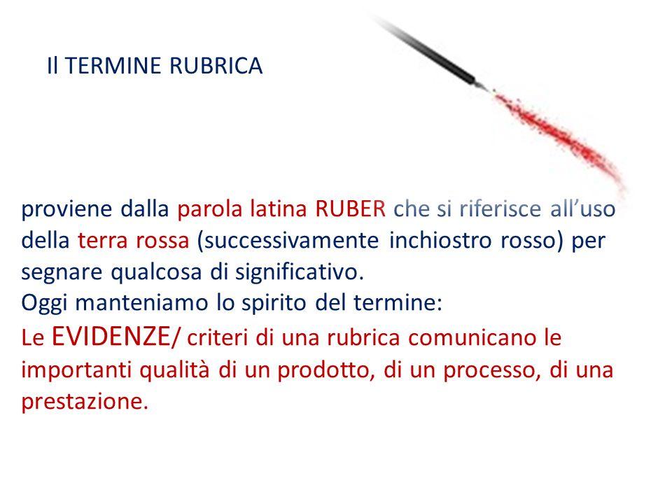 proviene dalla parola latina RUBER che si riferisce alluso della terra rossa (successivamente inchiostro rosso) per segnare qualcosa di significativo.