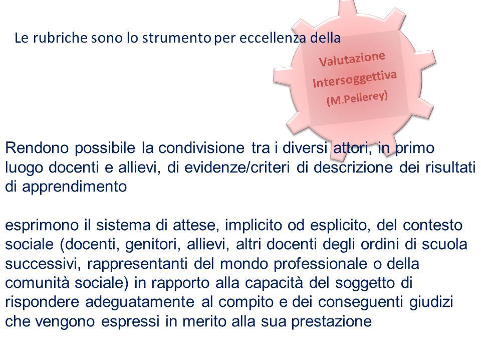 Valutazione Intersoggettiva (M.Pellerey) Rendono possibile la condivisione tra i diversi attori, in primo luogo docenti e allievi, di evidenze/criteri