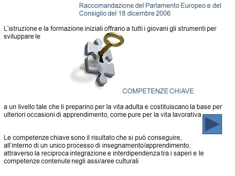 Raccomandazione del Parlamento Europeo e del Consiglio del 18 dicembre 2006 Listruzione e la formazione iniziali offrano a tutti i giovani gli strumen