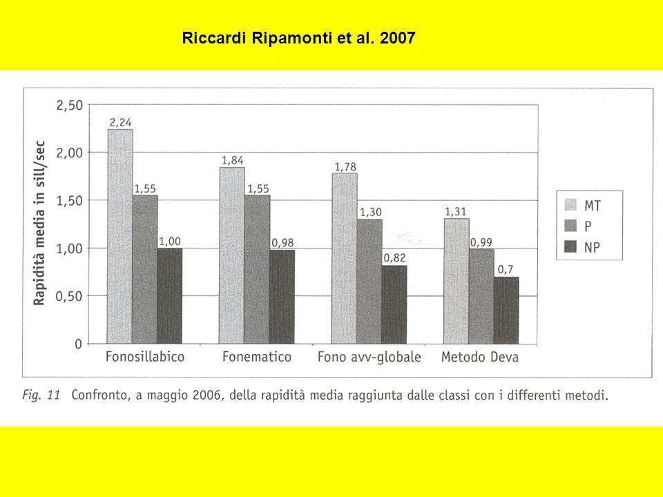 Riccardi Ripamonti et al. 2007