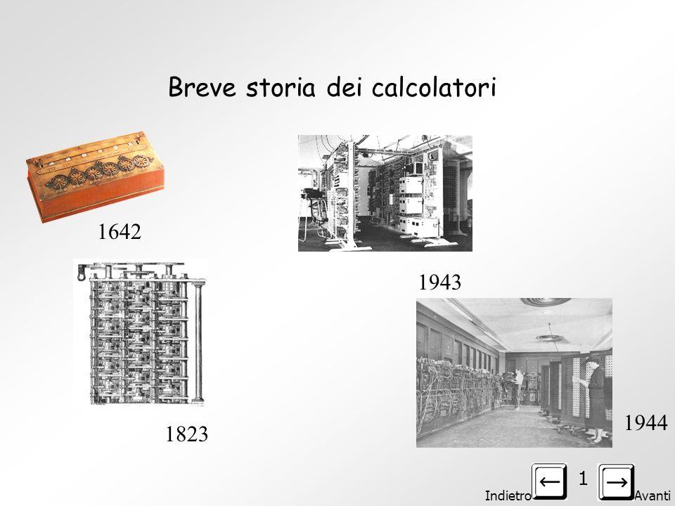 Indietro Avanti 1 Breve storia dei calcolatori 1642 1943 1944 1823