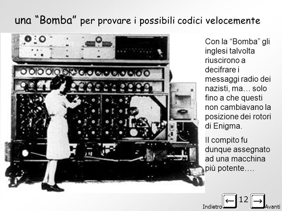 Indietro Avanti 11 Bletchley Park Alan Turing Gli inglesi catturarono la macchina Enigma, ma non erano in grado di decifrare i messaggi radio perché n