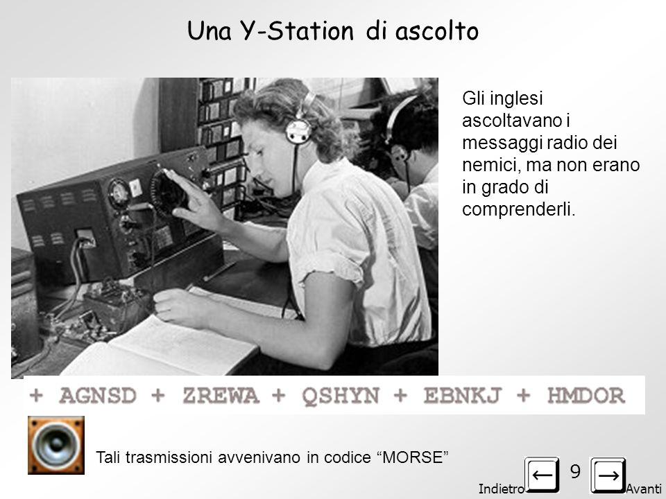 Indietro Avanti 9 Una Y-Station di ascolto Gli inglesi ascoltavano i messaggi radio dei nemici, ma non erano in grado di comprenderli.