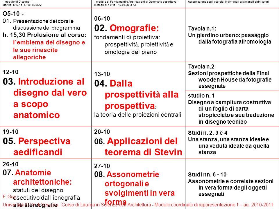 F. Gay, Università IUAV di Venezia, Corso di Laurea in Scienze dellArchitettura - Modulo coordinato di rappresentazione 1 – aa. 2010-2011 – modulo di