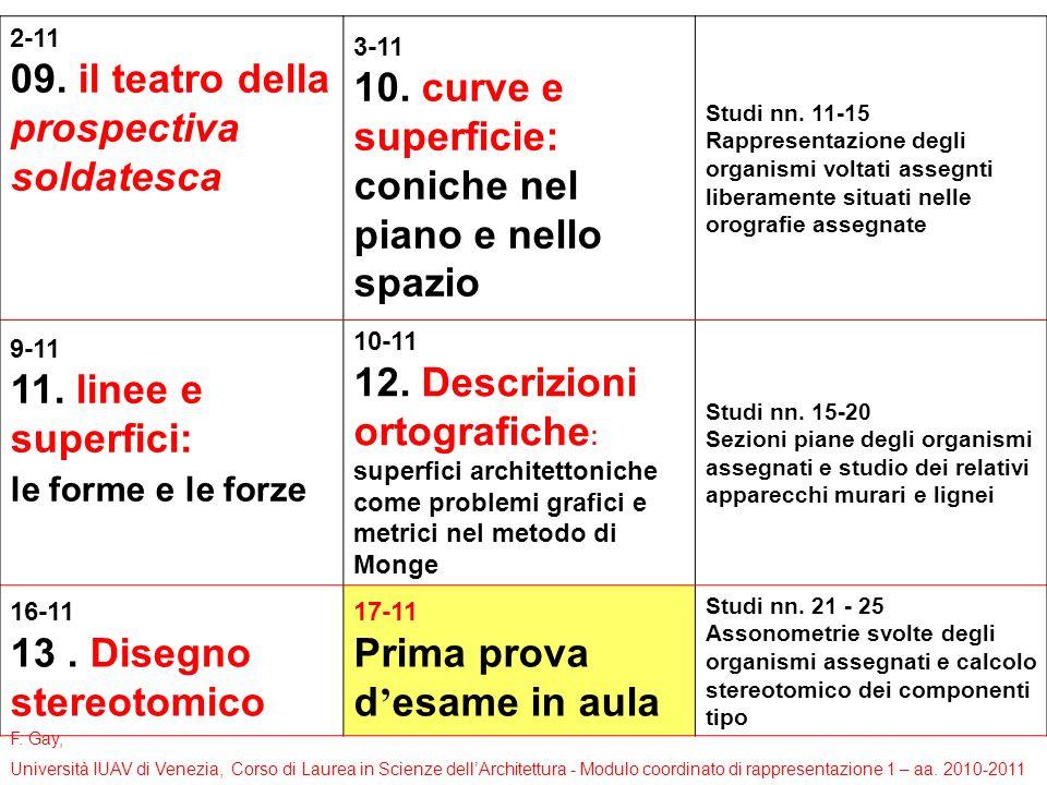 F. Gay, Università IUAV di Venezia, Corso di Laurea in Scienze dellArchitettura - Modulo coordinato di rappresentazione 1 – aa. 2010-2011 2-11 09. il