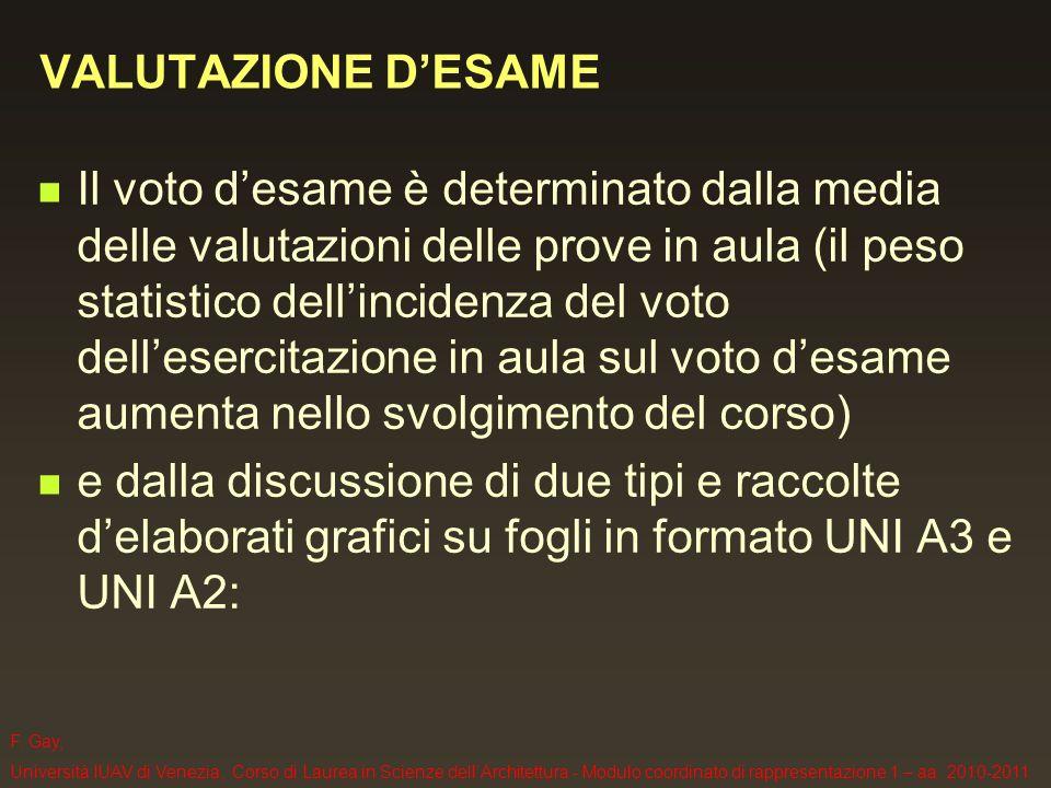 F. Gay, Università IUAV di Venezia, Corso di Laurea in Scienze dellArchitettura - Modulo coordinato di rappresentazione 1 – aa. 2010-2011 VALUTAZIONE