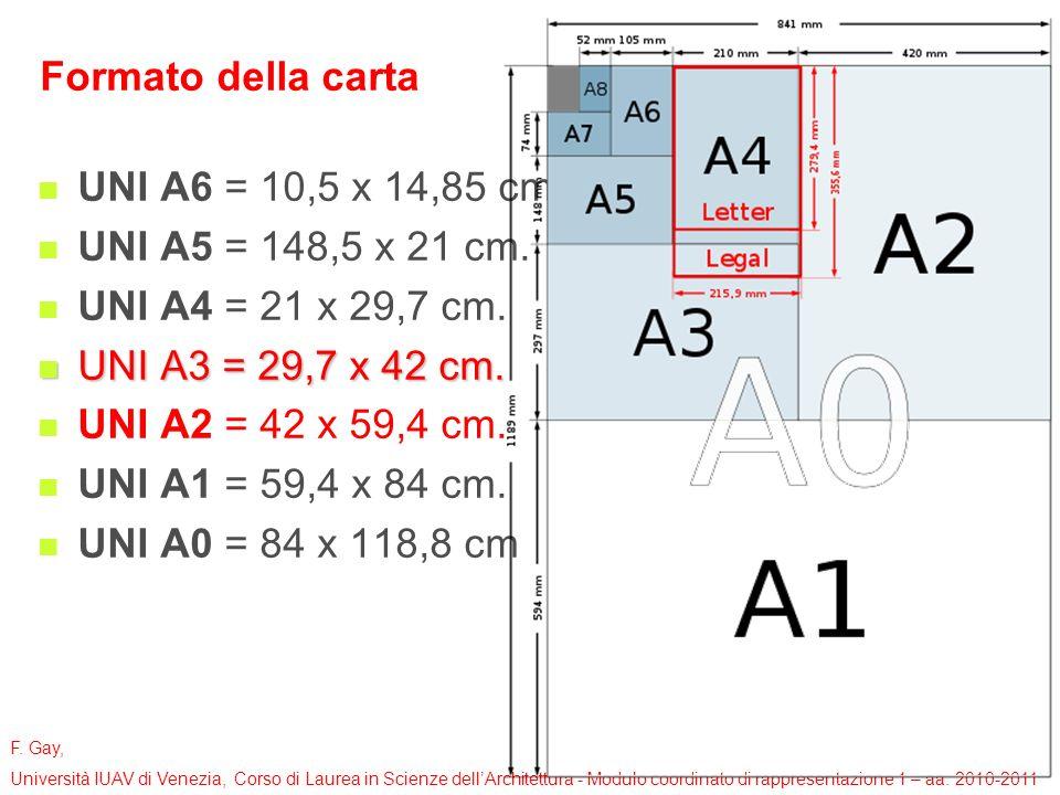 F. Gay, Università IUAV di Venezia, Corso di Laurea in Scienze dellArchitettura - Modulo coordinato di rappresentazione 1 – aa. 2010-2011 Formato dell