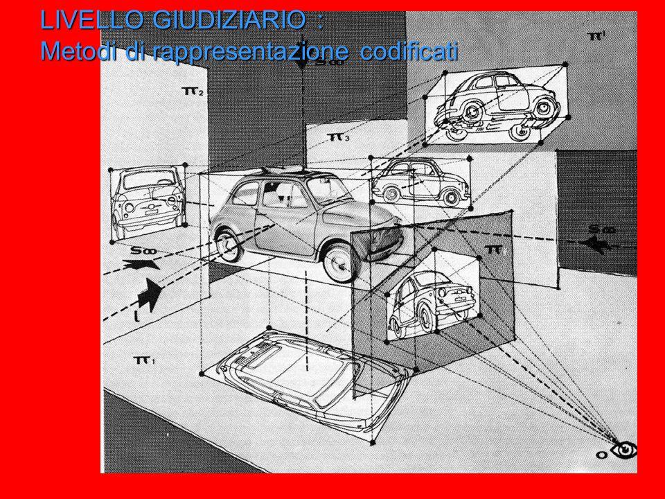 F. Gay, Università IUAV di Venezia, Corso di Laurea in Scienze dellArchitettura - Modulo coordinato di rappresentazione 1 – aa. 2010-2011 LIVELLO GIUD