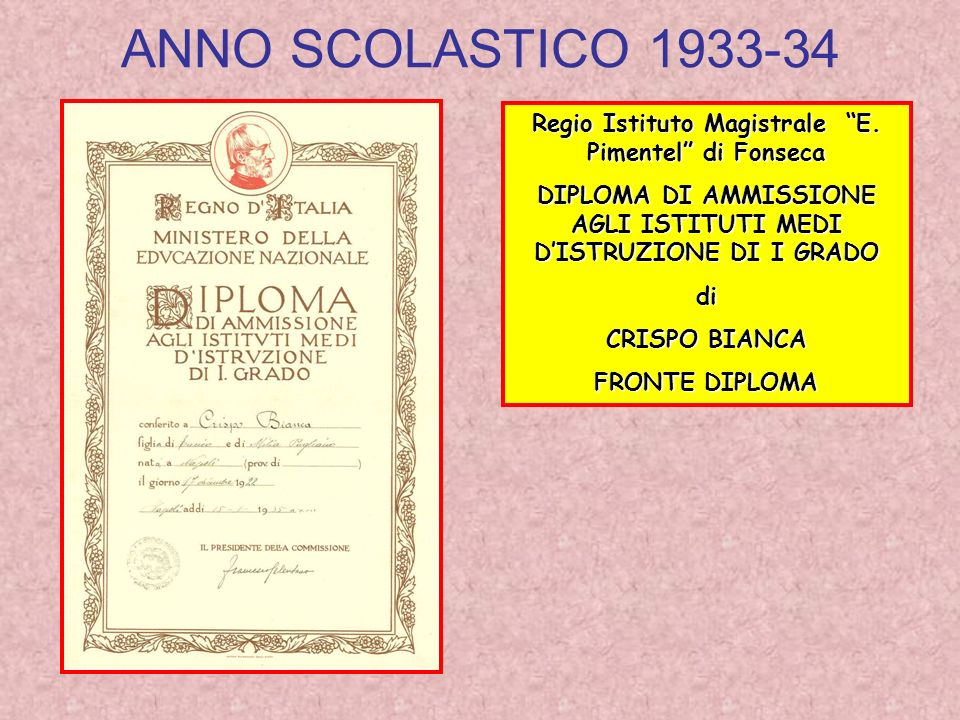 ANNO SCOLASTICO 1933-34 Regio Istituto Magistrale E.