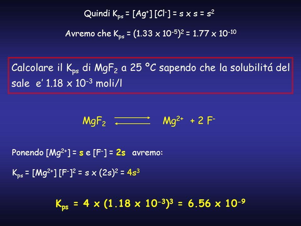 Quindi K ps = [Ag + ] [Cl - ] = s x s = s 2 Avremo che K ps = (1.33 x 10 -5 ) 2 = 1.77 x 10 -10 Calcolare il K ps di MgF 2 a 25 ºC sapendo che la solu