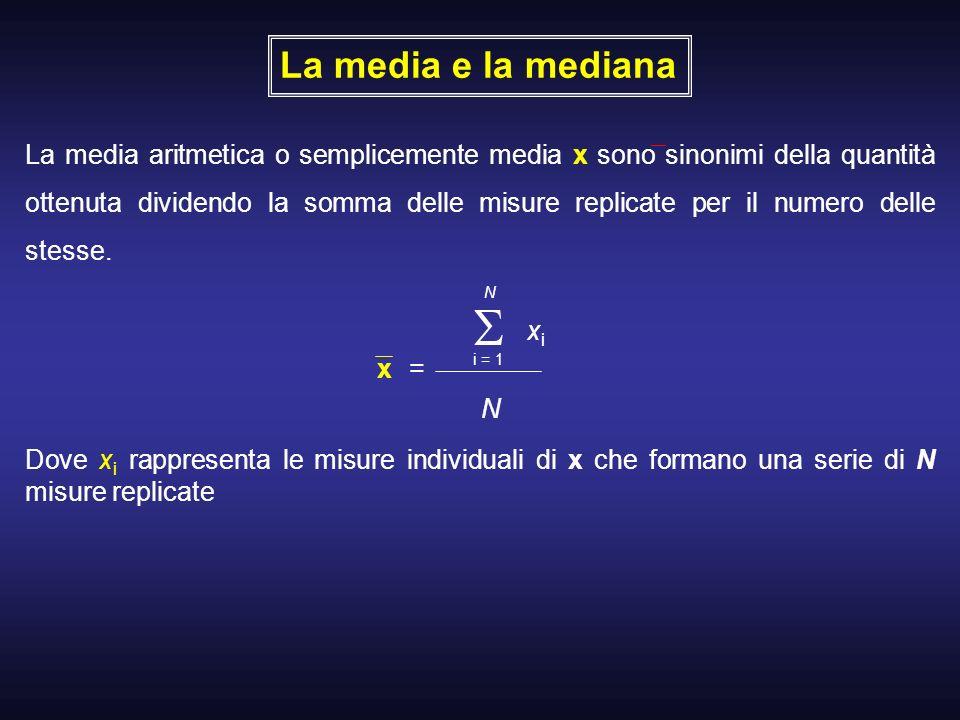 La media e la mediana La media aritmetica o semplicemente media x sono sinonimi della quantità ottenuta dividendo la somma delle misure replicate per