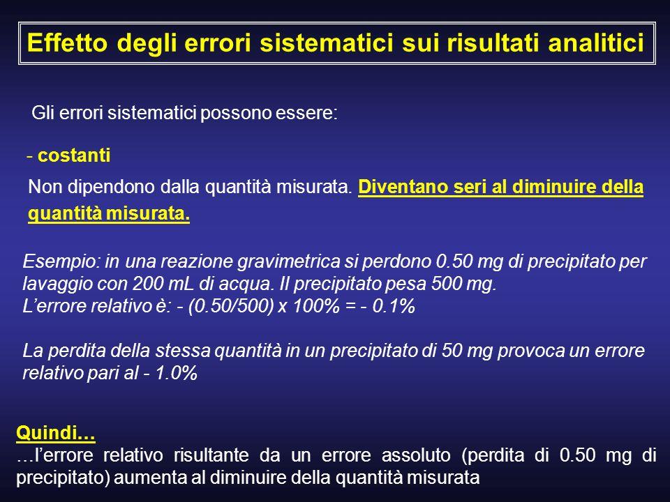 Effetto degli errori sistematici sui risultati analitici Gli errori sistematici possono essere: - costanti Non dipendono dalla quantità misurata. Dive