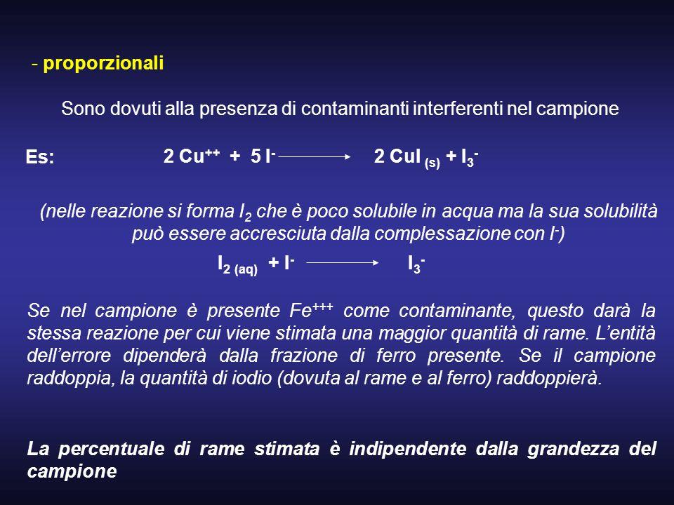 - proporzionali Sono dovuti alla presenza di contaminanti interferenti nel campione 2 Cu ++ + 5 I - 2 CuI (s) + I 3 - Es: (nelle reazione si forma I 2