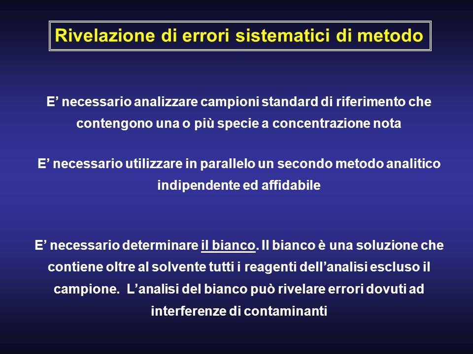 Rivelazione di errori sistematici di metodo E necessario analizzare campioni standard di riferimento che contengono una o più specie a concentrazione