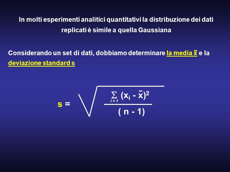 In molti esperimenti analitici quantitativi la distribuzione dei dati replicati è simile a quella Gaussiana s =s = (x i - x) 2 ( n - 1) i = 1 Consider