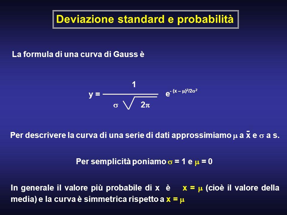 Deviazione standard e probabilità La formula di una curva di Gauss è y = 1 2 e - (x – ) 2 /2 2 Per descrivere la curva di una serie di dati approssimi