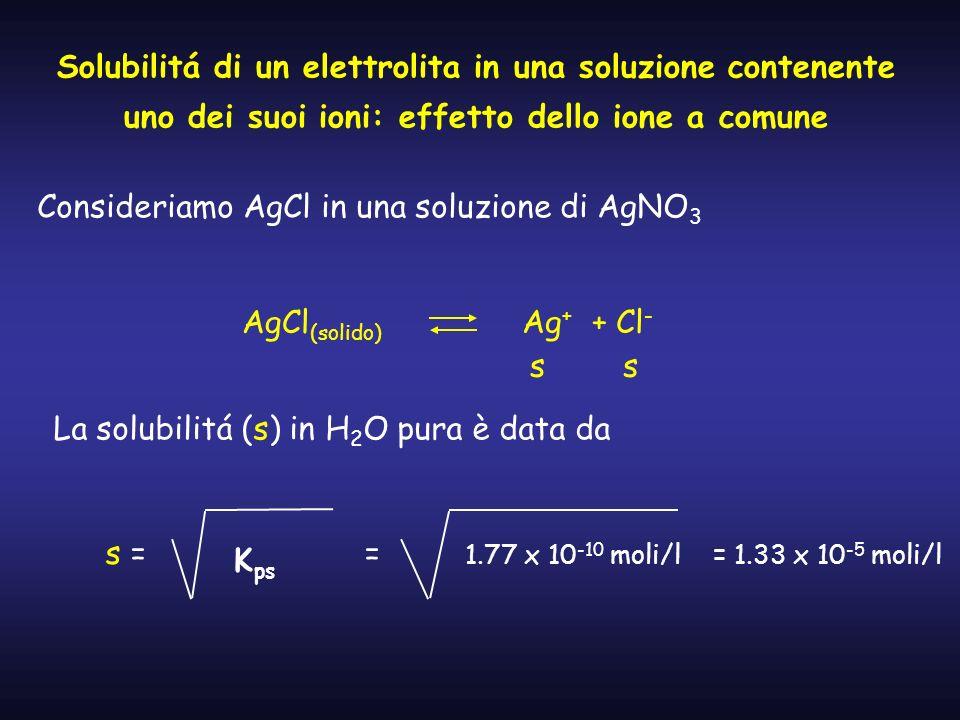 Solubilitá di un elettrolita in una soluzione contenente uno dei suoi ioni: effetto dello ione a comune Consideriamo AgCl in una soluzione di AgNO 3 L