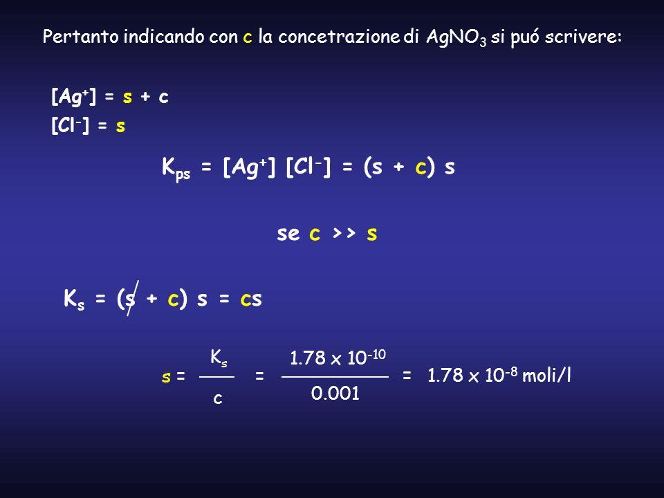 Pertanto indicando con c la concetrazione di AgNO 3 si puó scrivere: [Ag + ] = s + c [Cl - ] = s K ps = [Ag + ] [Cl - ] = (s + c) s se c >> s K s = (s