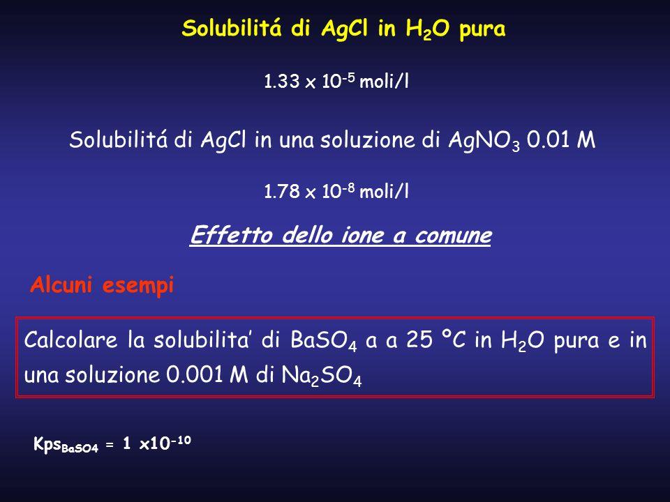 1.33 x 10 -5 moli/l Solubilitá di AgCl in H 2 O pura Solubilitá di AgCl in una soluzione di AgNO 3 0.01 M 1.78 x 10 -8 moli/l Alcuni esempi Effetto de