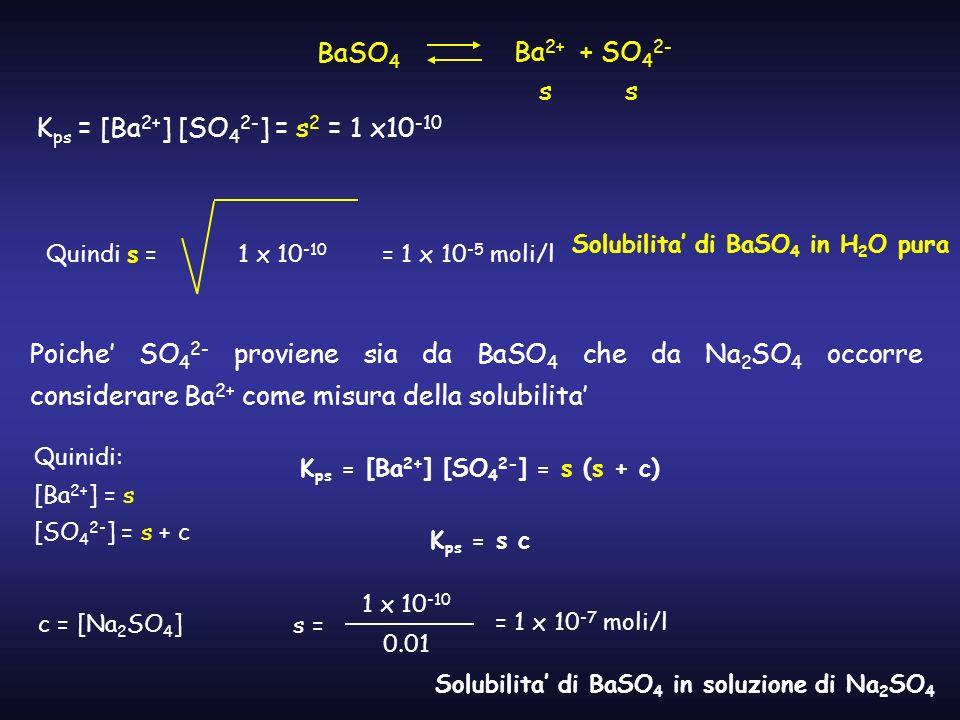 BaSO 4 Ba 2+ + SO 4 2- s s K ps = [Ba 2+ ] [SO 4 2- ] = s 2 = 1 x10 -10 Quindi s =1 x 10 -10 = 1 x 10 -5 moli/l Poiche SO 4 2- proviene sia da BaSO 4