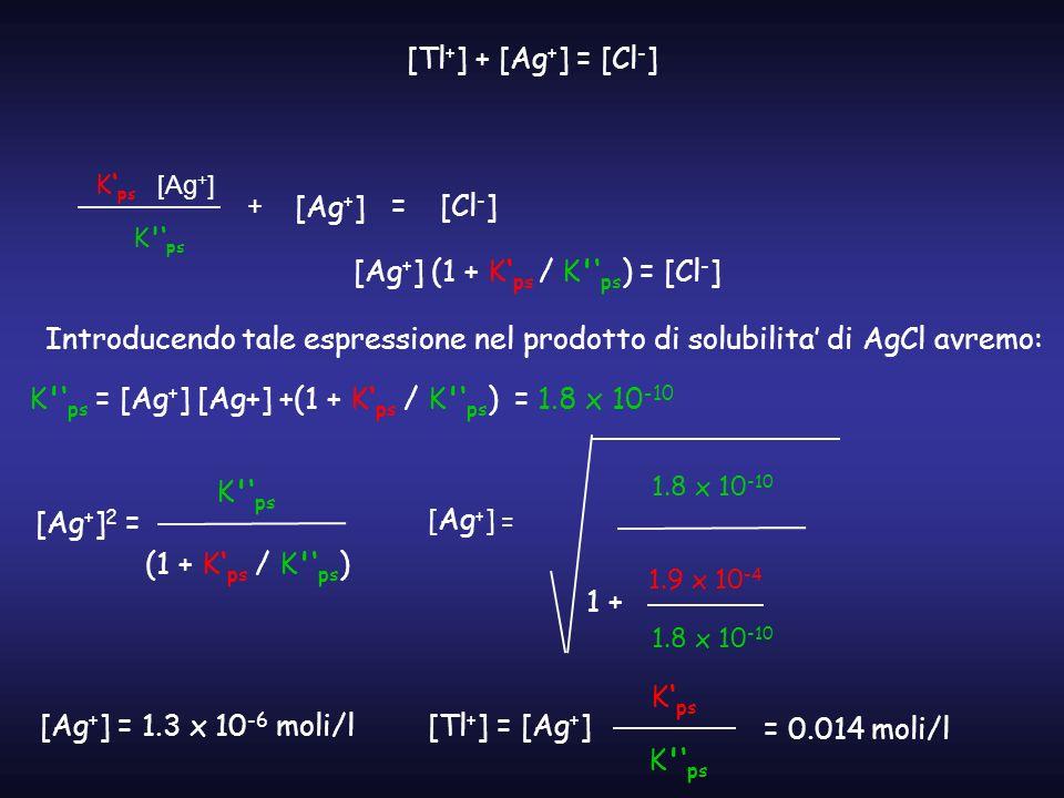 [Tl + ] + [Ag + ] = [Cl - ] K ps [Ag + ] K'psK'ps + =[Cl - ] [Ag + ] (1 + K ps / K' ps ) = [Cl - ] Introducendo tale espressione nel prodotto di solub