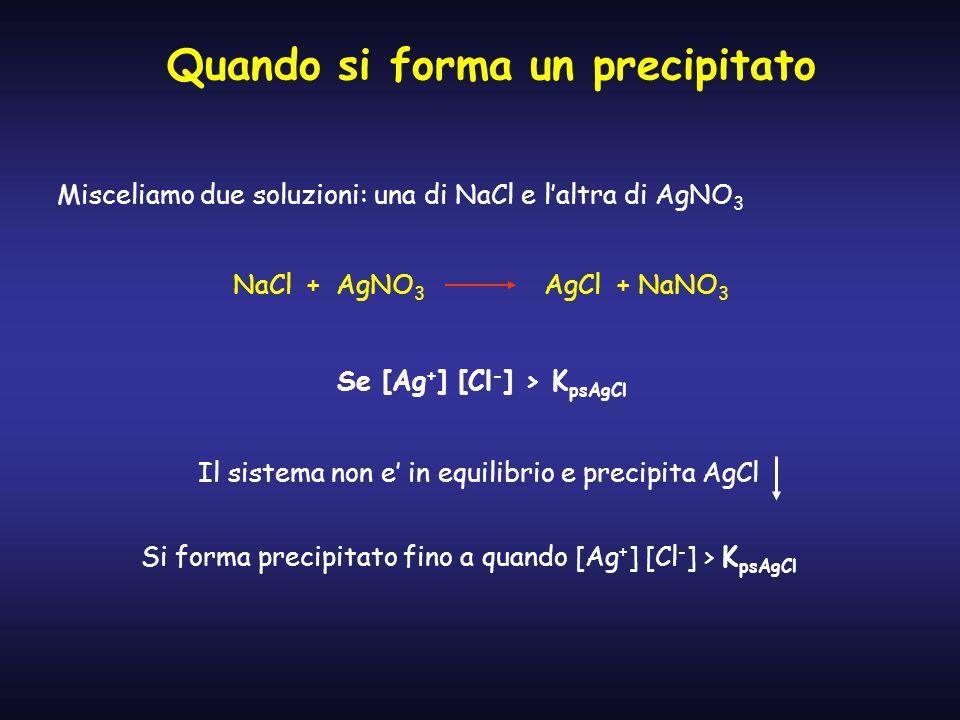 Quando si forma un precipitato Misceliamo due soluzioni: una di NaCl e laltra di AgNO 3 NaCl + AgNO 3 AgCl + NaNO 3 Se [Ag + ] [Cl - ] > K psAgCl Il s