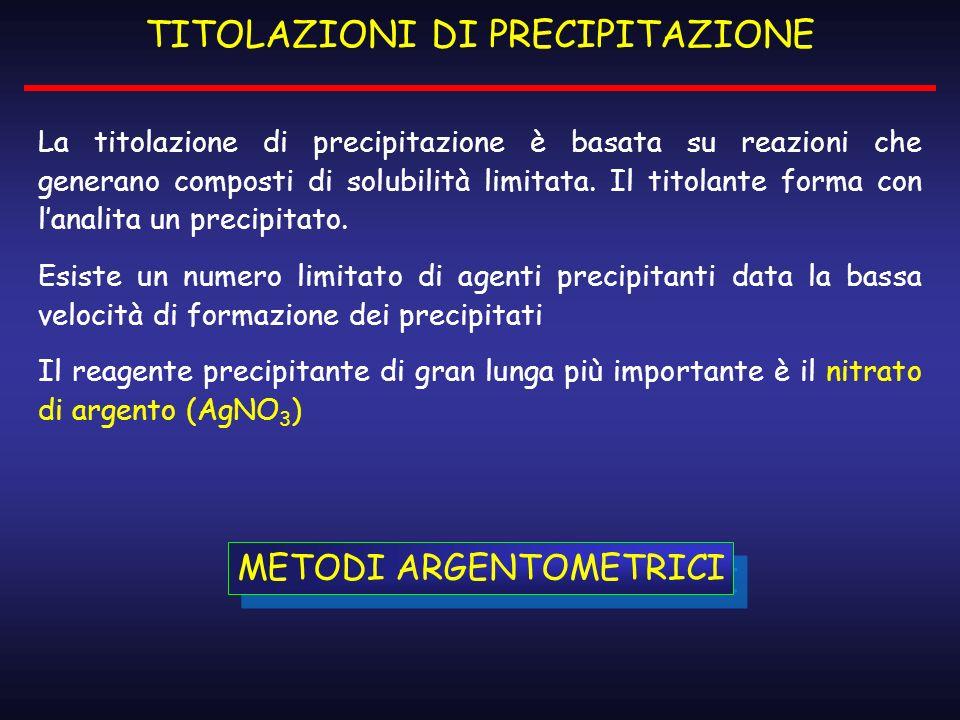 TITOLAZIONI DI PRECIPITAZIONE La titolazione di precipitazione è basata su reazioni che generano composti di solubilità limitata. Il titolante forma c