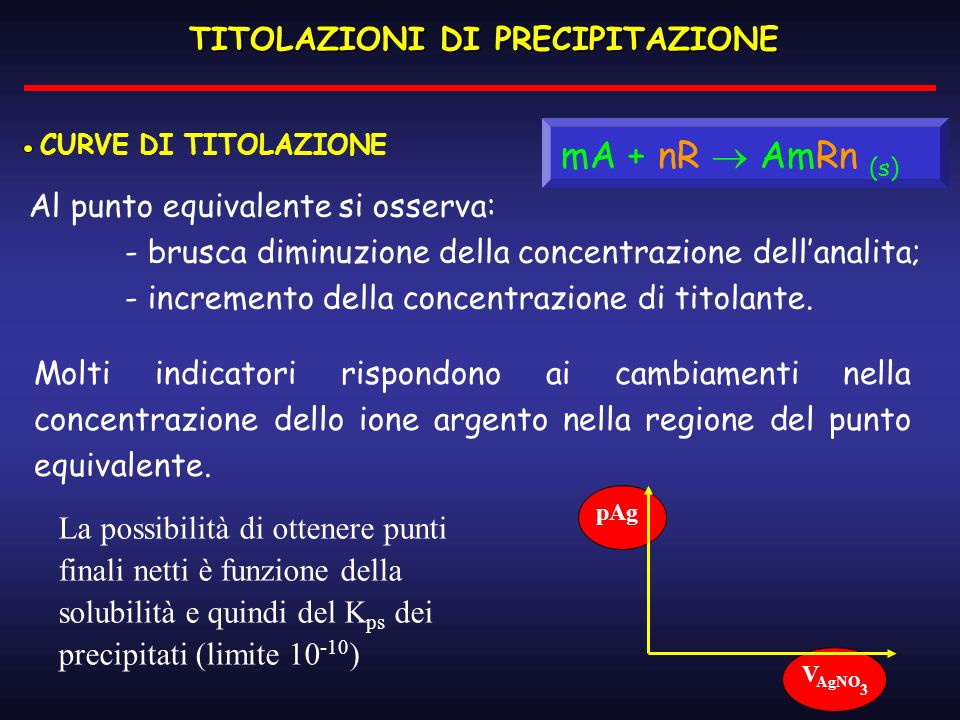 TITOLAZIONI DI PRECIPITAZIONE CURVE DI TITOLAZIONE Al punto equivalente si osserva: - brusca diminuzione della concentrazione dellanalita; - increment