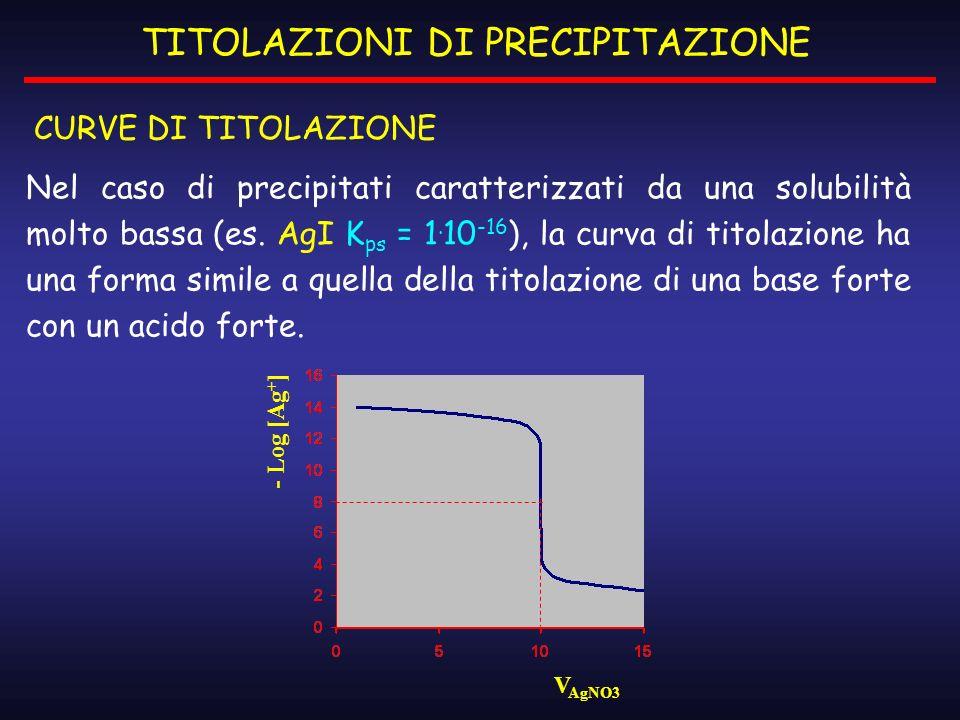 Nel caso di precipitati caratterizzati da una solubilità molto bassa (es. AgI K ps = 1. 10 -16 ), la curva di titolazione ha una forma simile a quella