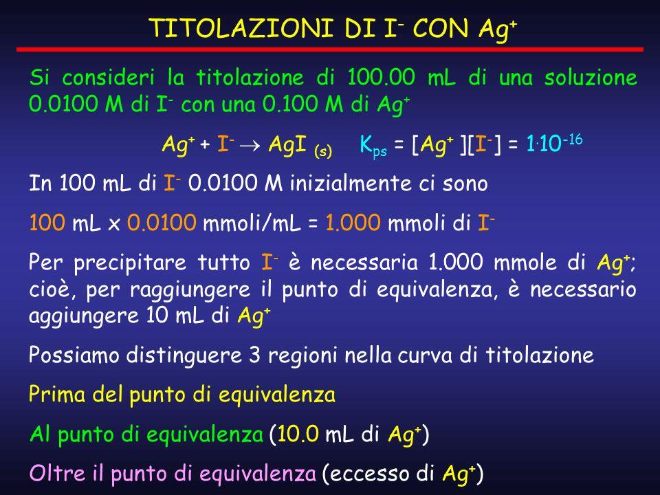 TITOLAZIONI DI I - CON Ag + Si consideri la titolazione di 100.00 mL di una soluzione 0.0100 M di I - con una 0.100 M di Ag + Ag + + I - AgI (s) K ps