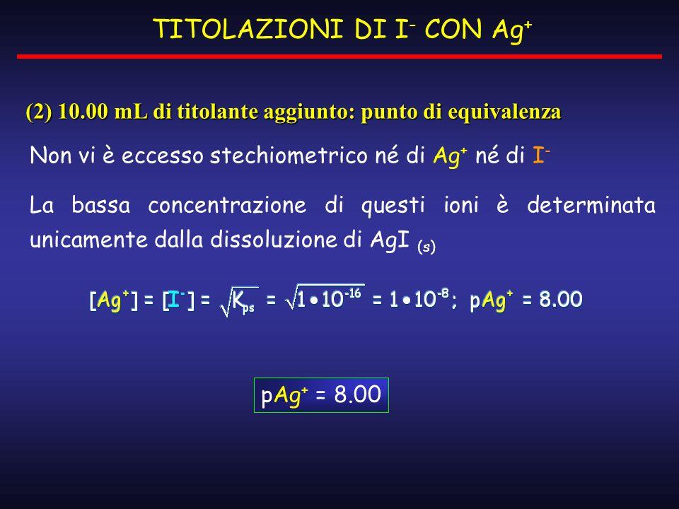 TITOLAZIONI DI I - CON Ag + Non vi è eccesso stechiometrico né di Ag + né di I - La bassa concentrazione di questi ioni è determinata unicamente dalla