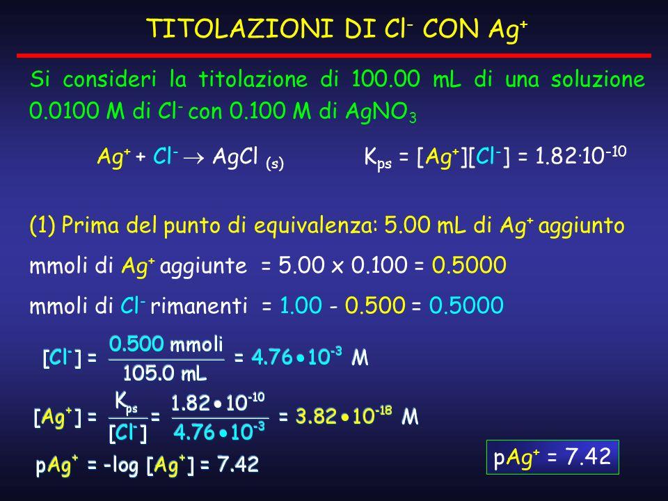 Si consideri la titolazione di 100.00 mL di una soluzione 0.0100 M di Cl - con 0.100 M di AgNO 3 Ag + + Cl - AgCl (s) K ps = [Ag + ][Cl - ] = 1.82. 10