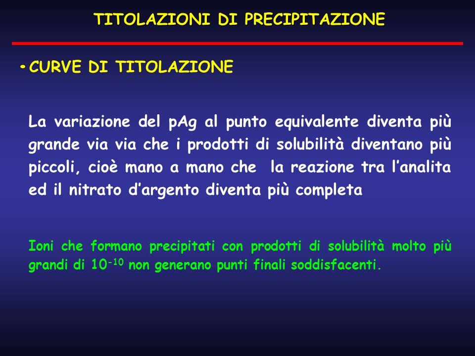 TITOLAZIONI DI PRECIPITAZIONE CURVE DI TITOLAZIONE La variazione del pAg al punto equivalente diventa più grande via via che i prodotti di solubilità