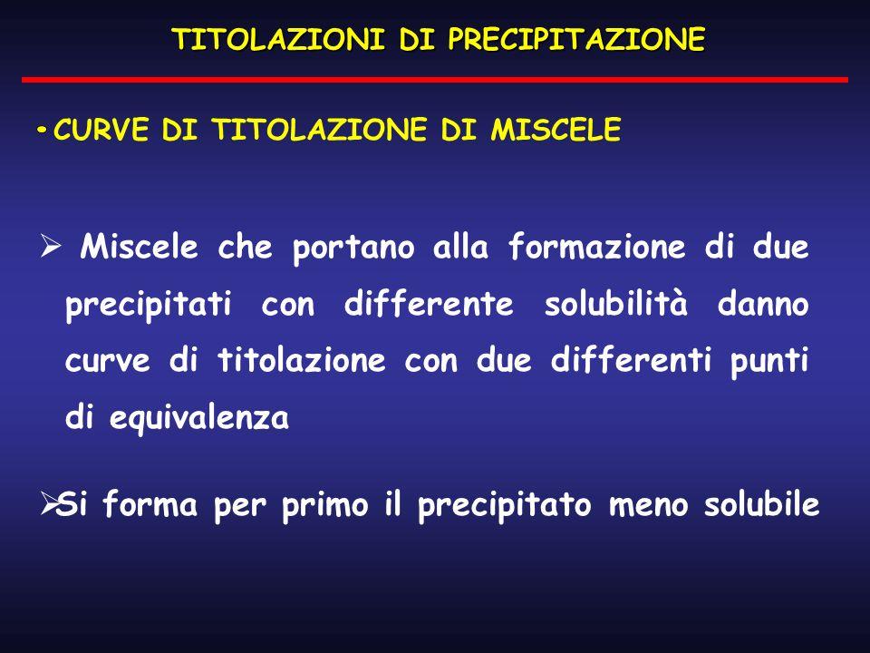 TITOLAZIONI DI PRECIPITAZIONE CURVE DI TITOLAZIONE DI MISCELE Miscele che portano alla formazione di due precipitati con differente solubilità danno c