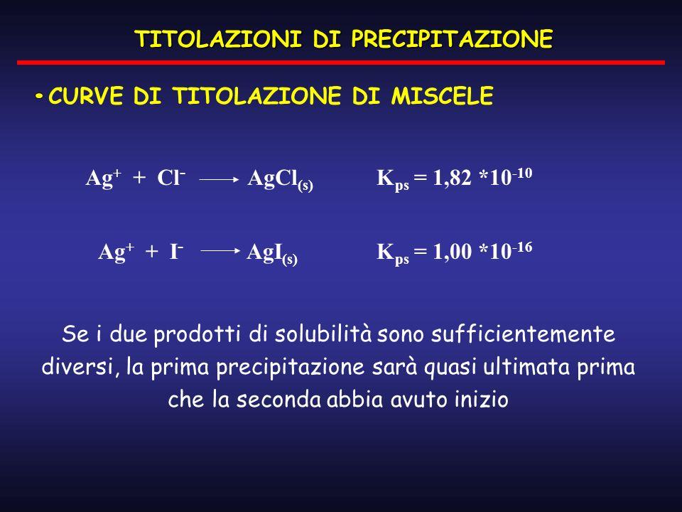 TITOLAZIONI DI PRECIPITAZIONE CURVE DI TITOLAZIONE DI MISCELE Ag + + Cl - AgCl (s) Ag + + I - AgI (s) K ps = 1,82 *10 -10 K ps = 1,00 *10 -16 Se i due